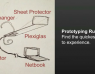 Hoe Google's Project Glass snel via rapid prototyping is ontwikkeld