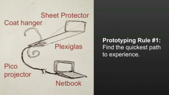 Hoe Google's Project Glass snel via rapid prototyping is ontwikkeld